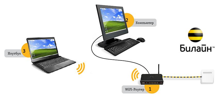 f9177527cfeba Домашний интернет - Подключить Билайн домашний Интернет и цифровое ...